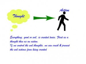 Change your thoughts tochange your behaviour